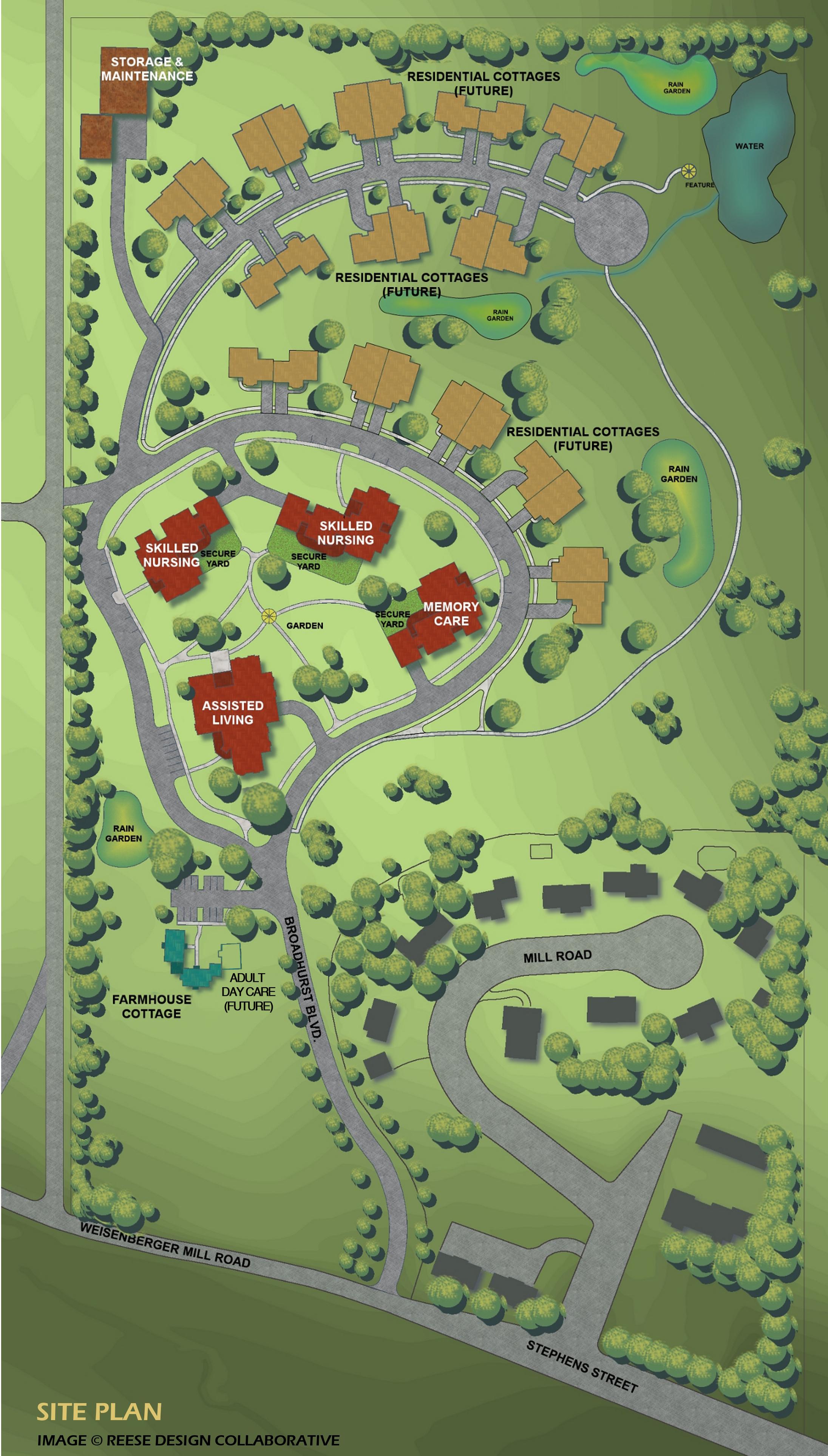 01-master-plan-site